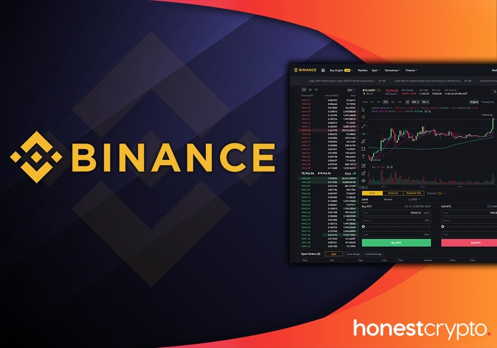 Binance Review Cover